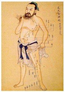 acupuncture dublin ireland
